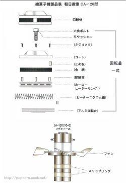 画像1: 綿菓子機部品