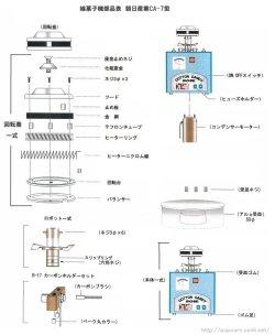 画像2: 綿菓子機部品